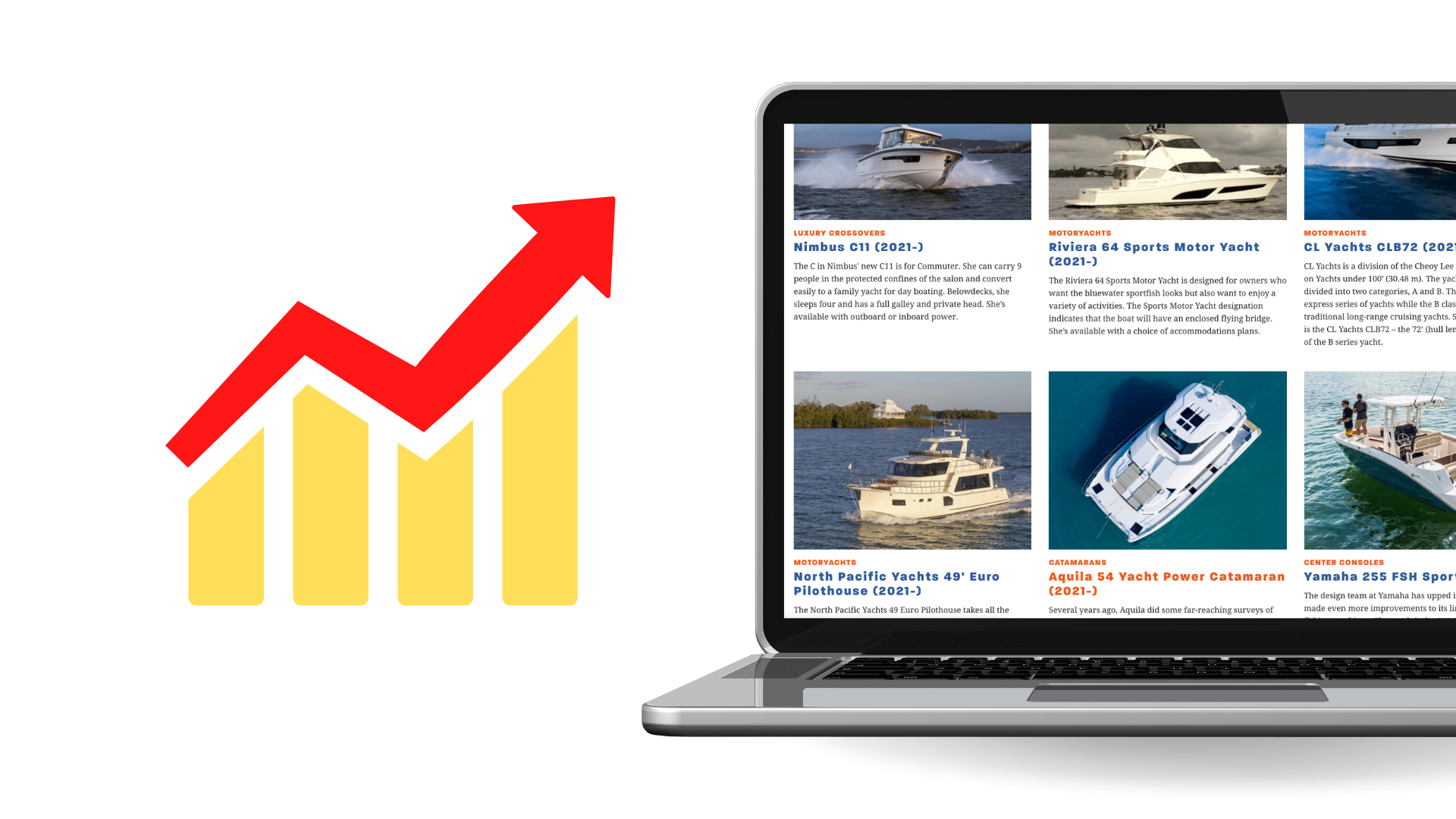 BoatTEST review