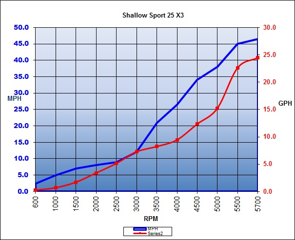 shallowsport_25x3_chart_2017.jpg