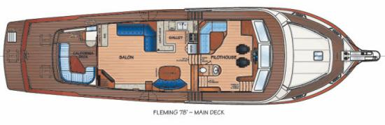 Fleming Yachts 78 main deck