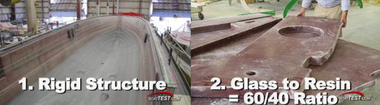 Hatteras Lamination Process rigid