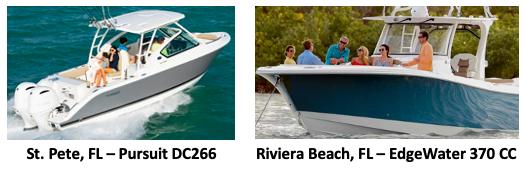 Boattest Leasing